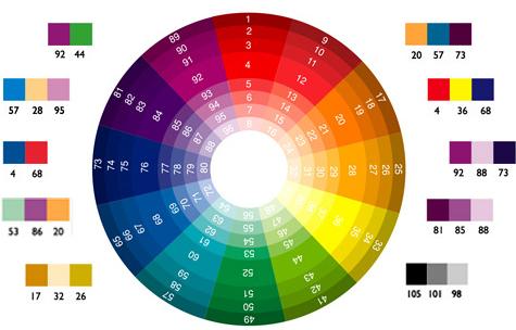 Ý nghĩa của màu sắc và thương hiệu